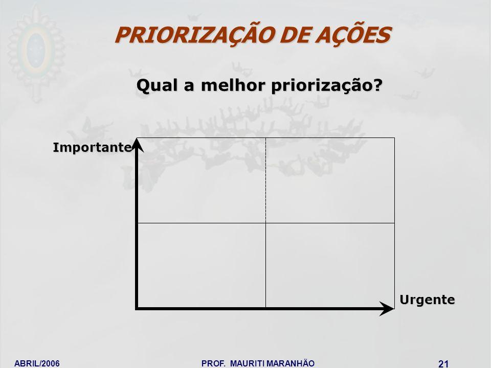 PRIORIZAÇÃO DE AÇÕES Qual a melhor priorização Importante Urgente