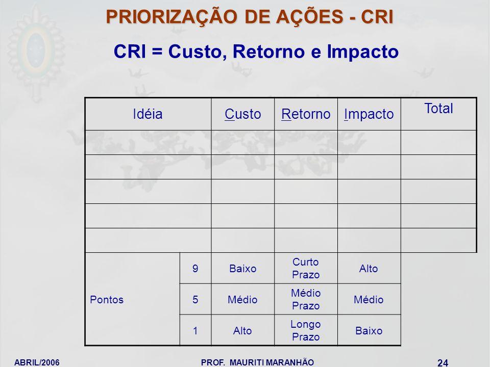 PRIORIZAÇÃO DE AÇÕES - CRI