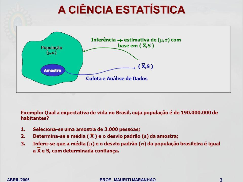 A CIÊNCIA ESTATÍSTICA População. (,) Amostra. Inferência estimativa de (,) com base em ( X,S )