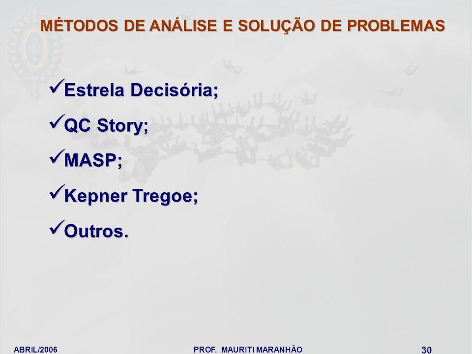 Estrela Decisória; QC Story; MASP; Kepner Tregoe; Outros.