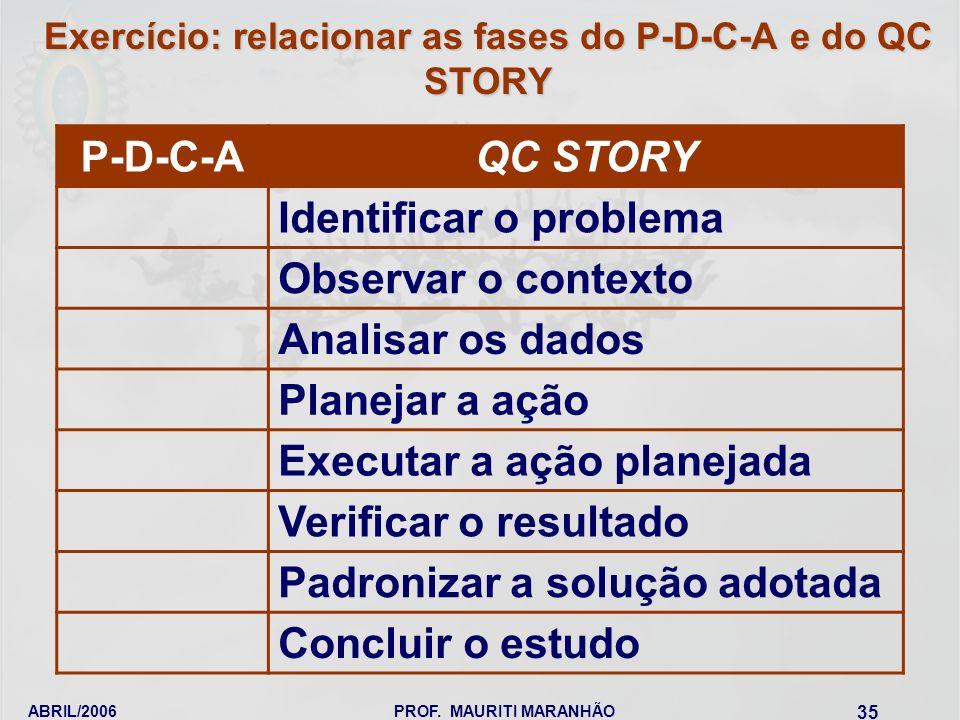 Exercício: relacionar as fases do P-D-C-A e do QC STORY