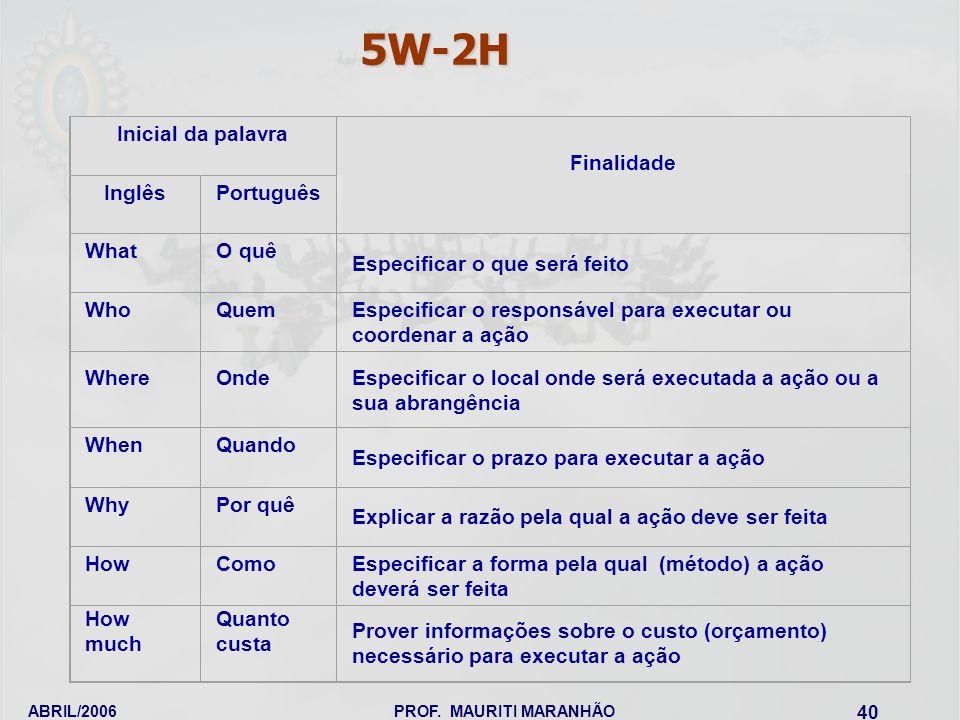 5W-2H Inicial da palavra Finalidade Inglês Português What O quê
