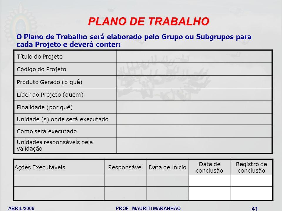 PLANO DE TRABALHO O Plano de Trabalho será elaborado pelo Grupo ou Subgrupos para cada Projeto e deverá conter:
