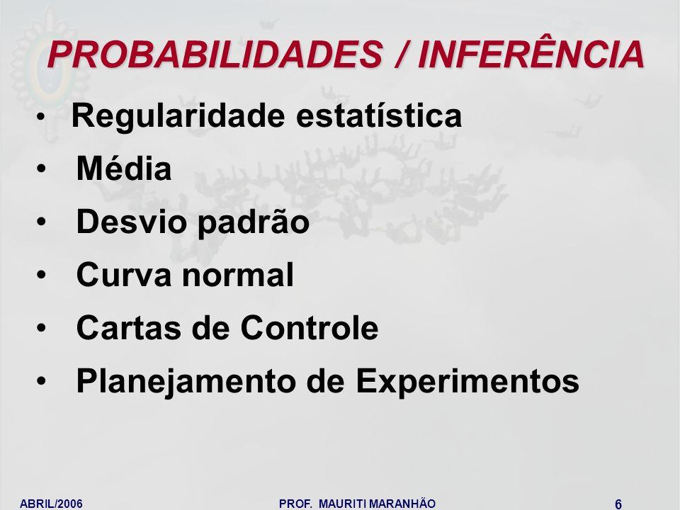 PROBABILIDADES / INFERÊNCIA