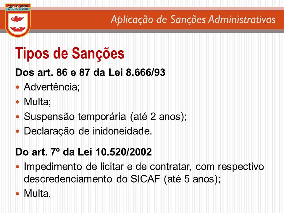 Tipos de Sanções Dos art. 86 e 87 da Lei 8.666/93 Advertência; Multa;