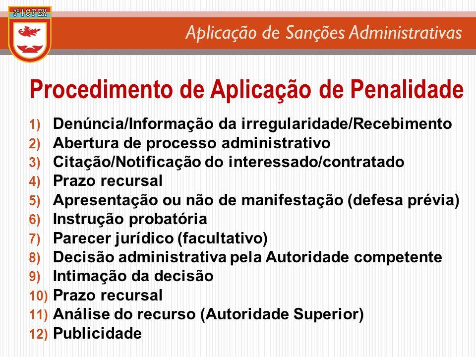 Procedimento de Aplicação de Penalidade