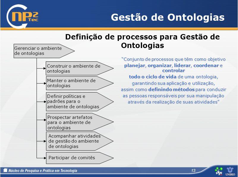 Definição de processos para Gestão de Ontologias