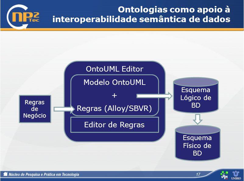 Ontologias como apoio à interoperabilidade semântica de dados