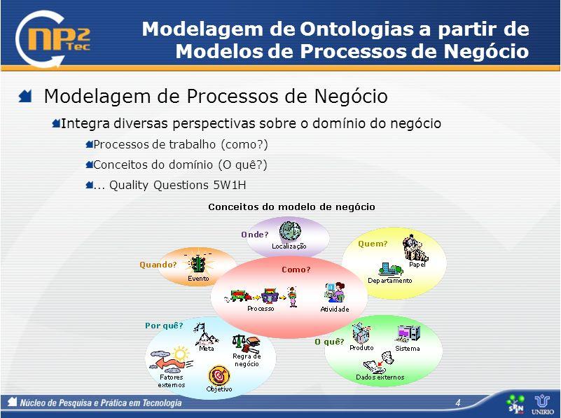 Modelagem de Ontologias a partir de Modelos de Processos de Negócio