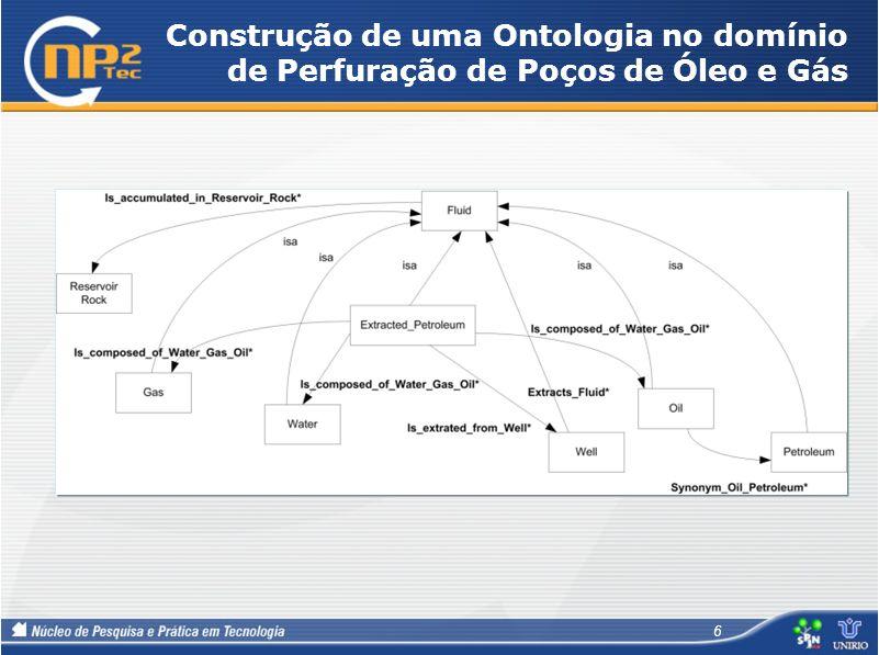 Construção de uma Ontologia no domínio de Perfuração de Poços de Óleo e Gás