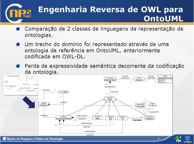 Engenharia Reversa de OWL para OntoUML