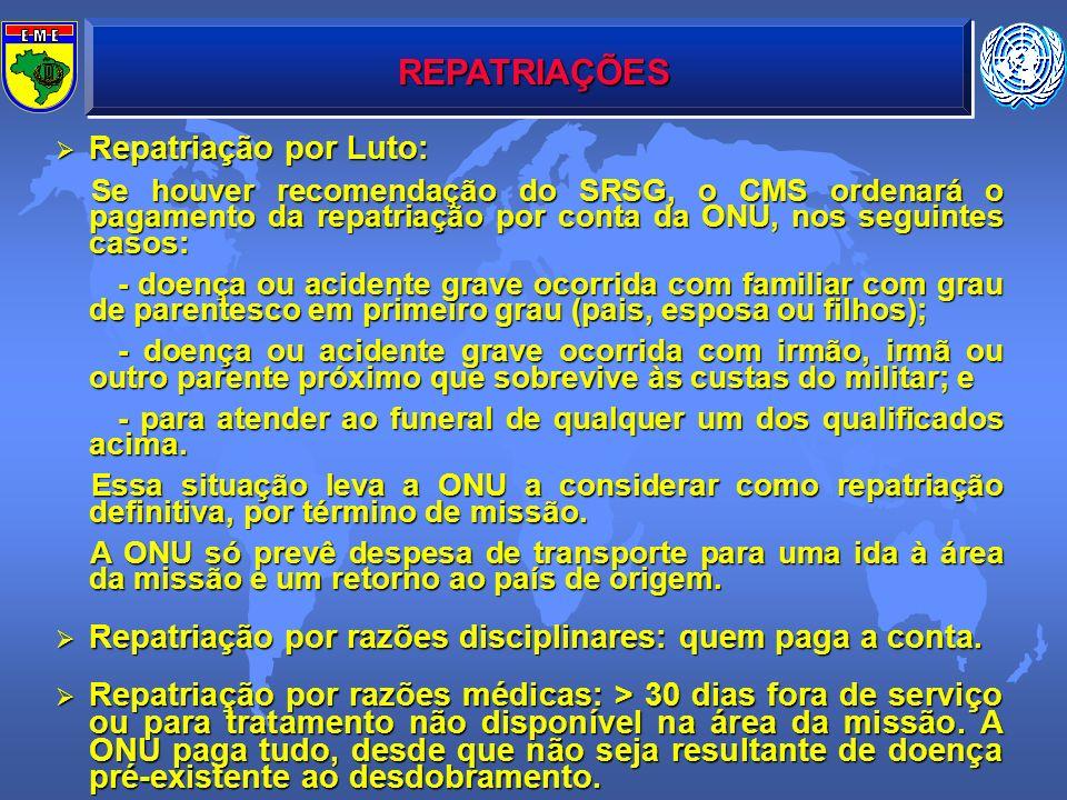 REPATRIAÇÕES Repatriação por Luto: