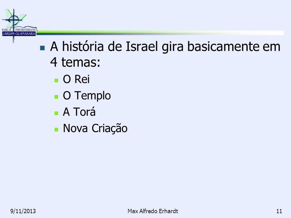 A história de Israel gira basicamente em 4 temas: