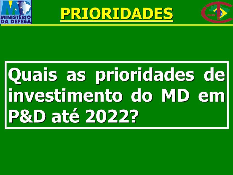Quais as prioridades de investimento do MD em P&D até 2022
