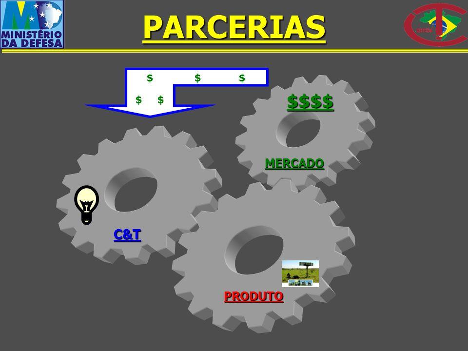 PARCERIAS $ MERCADO $$$$ C&T PRODUTO