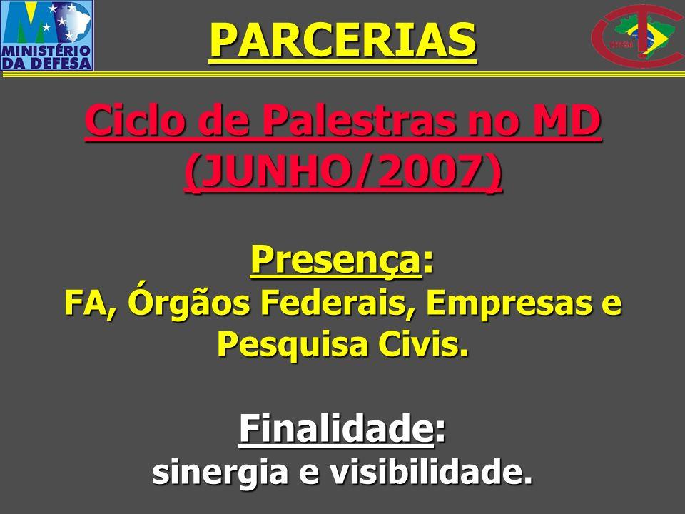 PARCERIAS Ciclo de Palestras no MD (JUNHO/2007) Presença: FA, Órgãos Federais, Empresas e Pesquisa Civis.
