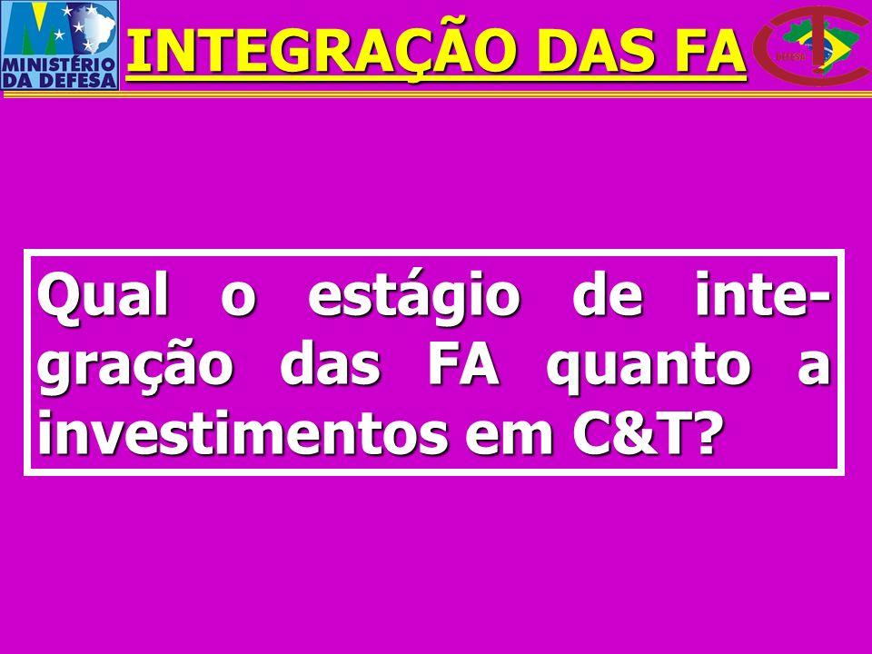 INTEGRAÇÃO DAS FA Qual o estágio de inte-gração das FA quanto a investimentos em C&T