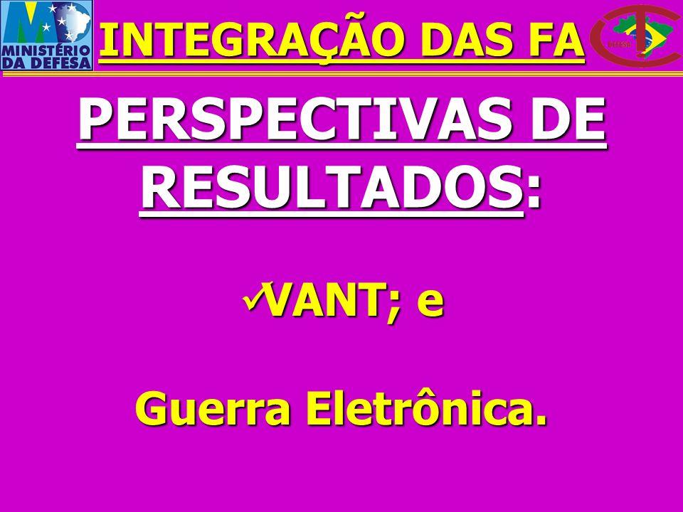 PERSPECTIVAS DE RESULTADOS: VANT; e Guerra Eletrônica.