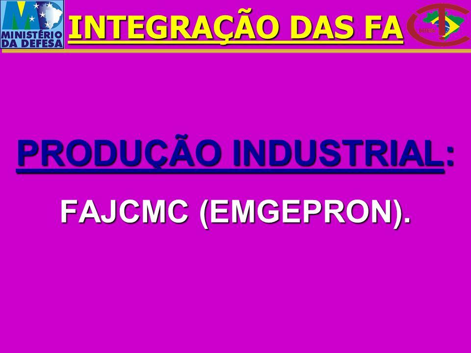 PRODUÇÃO INDUSTRIAL: FAJCMC (EMGEPRON).