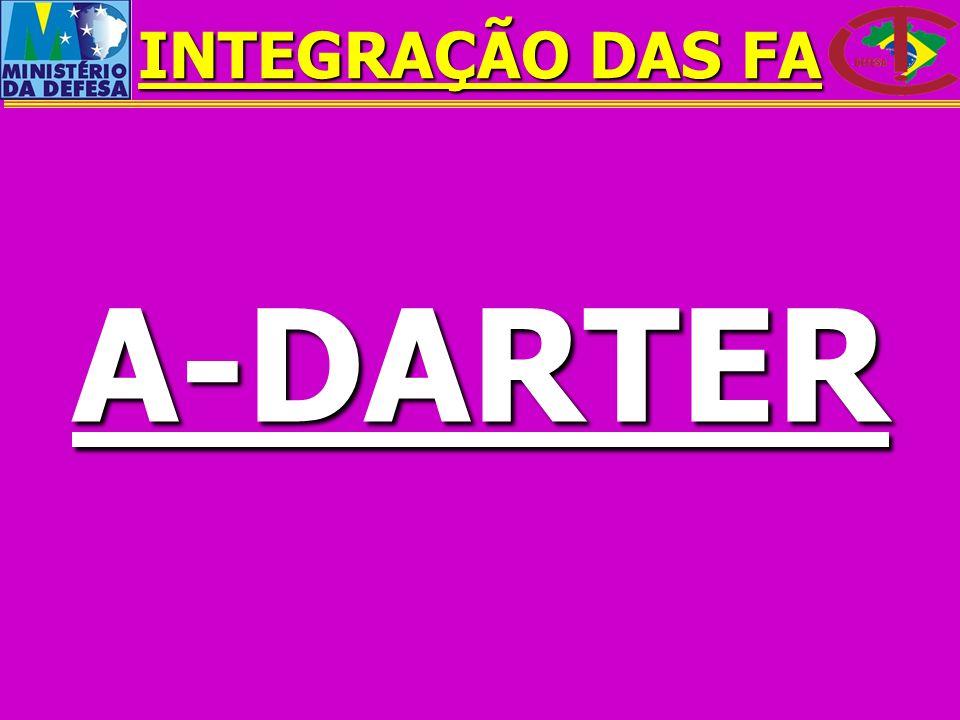 INTEGRAÇÃO DAS FA A-DARTER