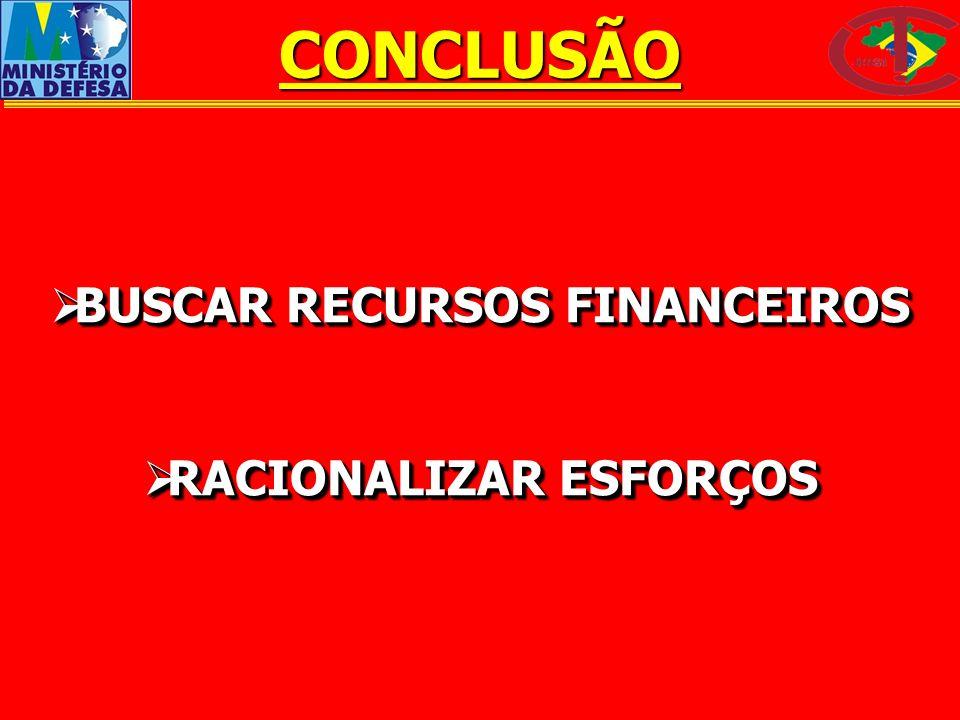 BUSCAR RECURSOS FINANCEIROS RACIONALIZAR ESFORÇOS