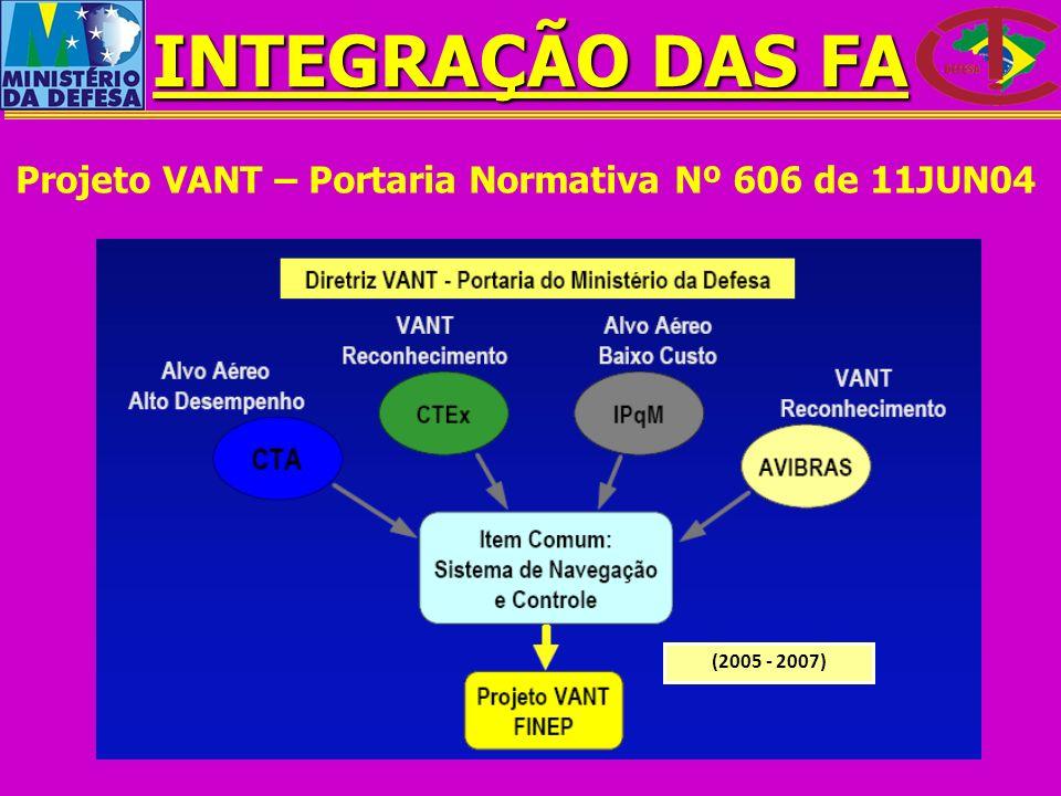 INTEGRAÇÃO DAS FA Projeto VANT – Portaria Normativa Nº 606 de 11JUN04