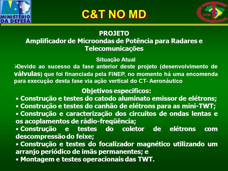 C&T NO MD PROJETO. Amplificador de Microondas de Potência para Radares e Telecomunicações. Situação Atual.