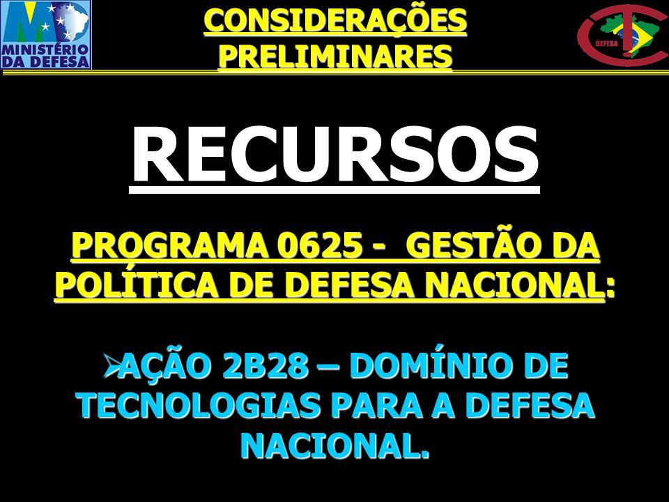 RECURSOS PROGRAMA 0625 - GESTÃO DA POLÍTICA DE DEFESA NACIONAL: