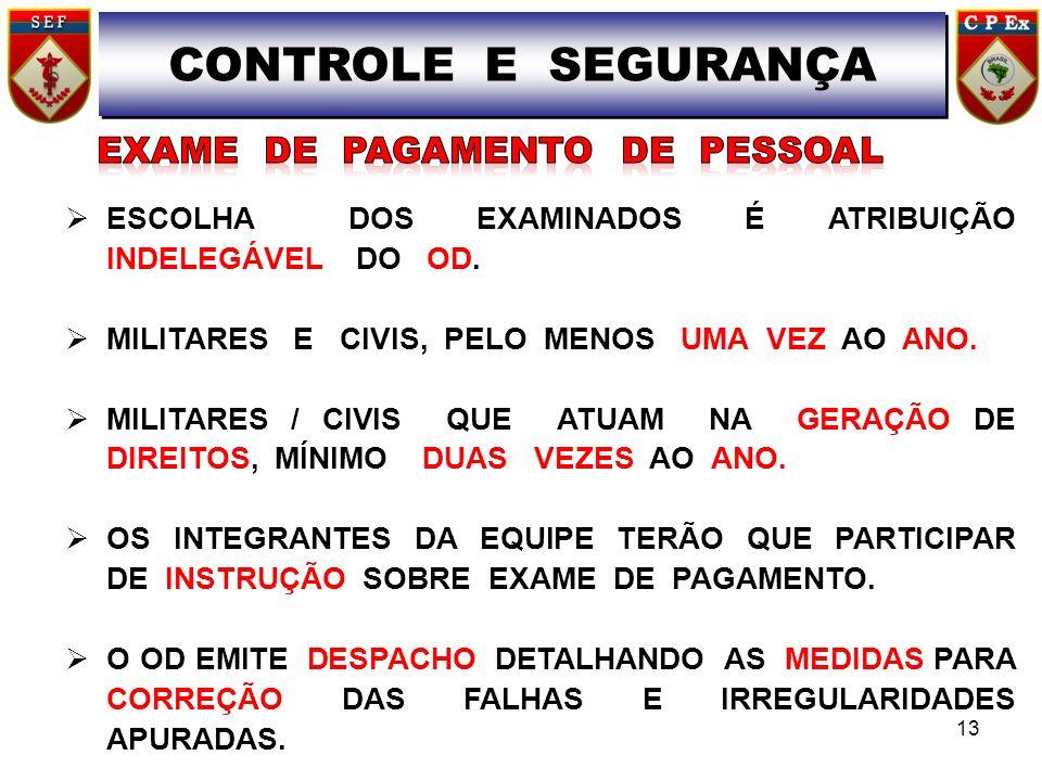 CONTROLE E SEGURANÇA EXAME DE PAGAMENTO DE PESSOAL