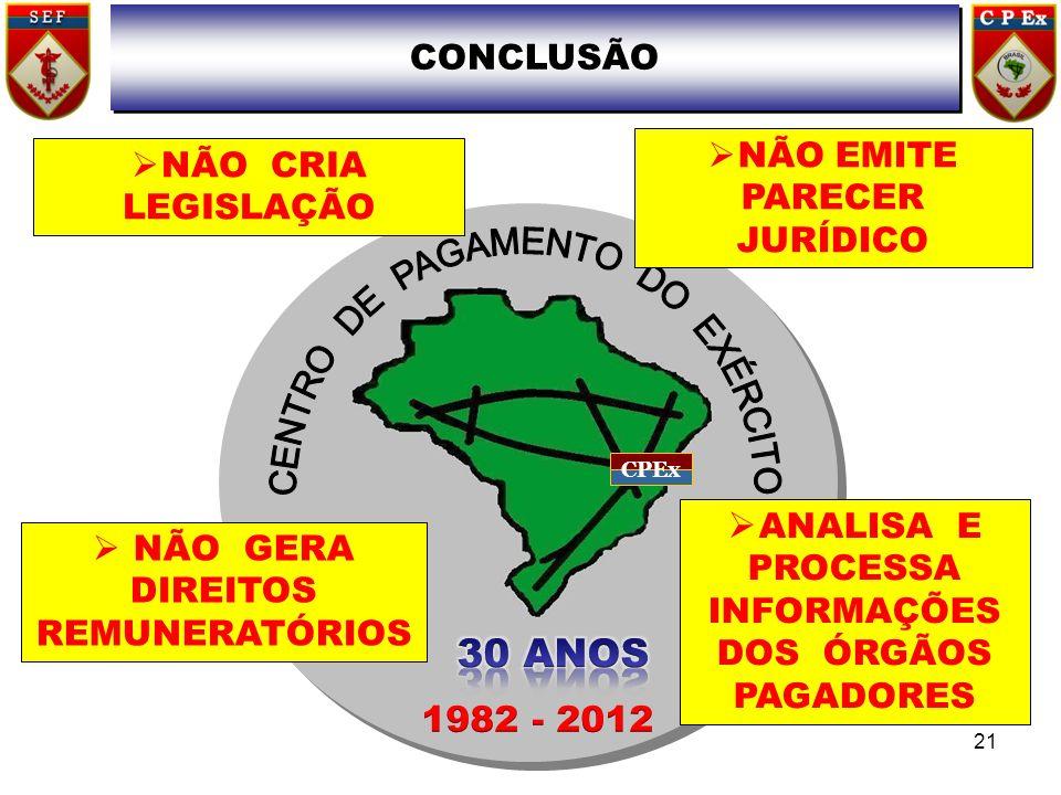 30 ANOS 1982 - 2012 CONCLUSÃO NÃO EMITE PARECER JURÍDICO