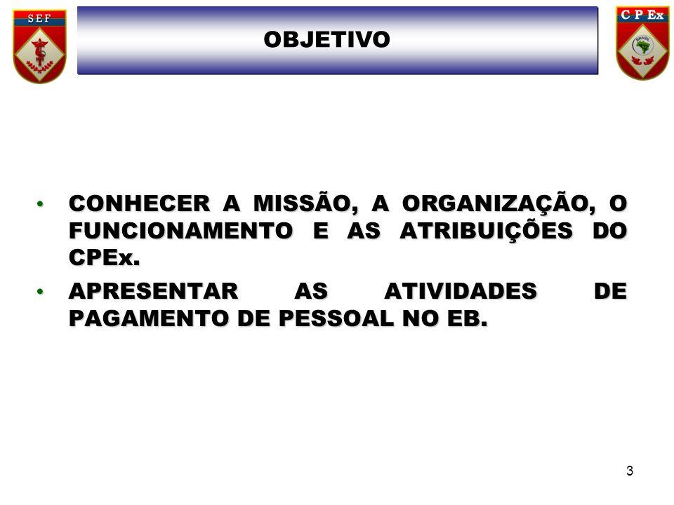 OBJETIVO CONHECER A MISSÃO, A ORGANIZAÇÃO, O FUNCIONAMENTO E AS ATRIBUIÇÕES DO CPEx.