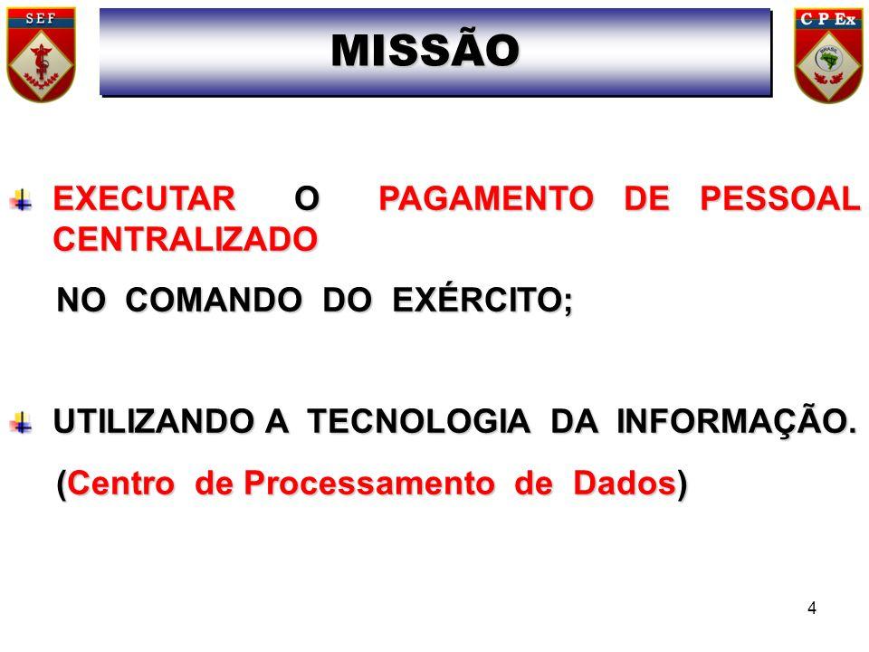 MISSÃO EXECUTAR O PAGAMENTO DE PESSOAL CENTRALIZADO