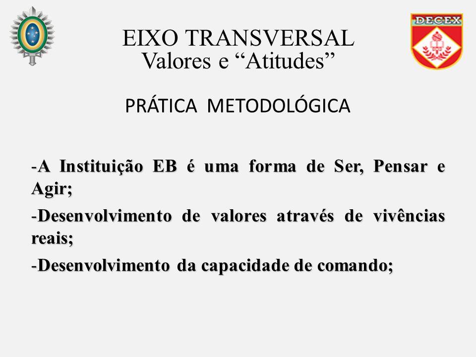 EIXO TRANSVERSAL Valores e Atitudes