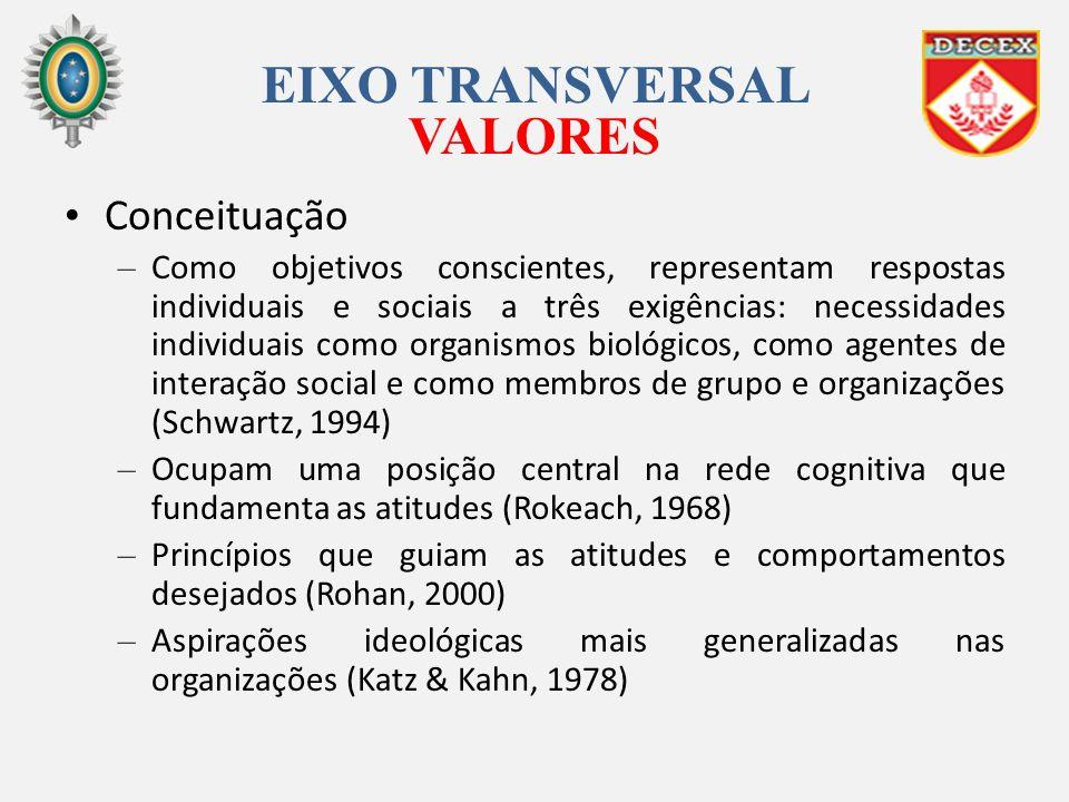 EIXO TRANSVERSAL VALORES