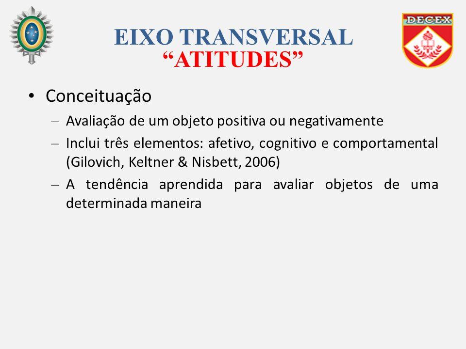 EIXO TRANSVERSAL ATITUDES