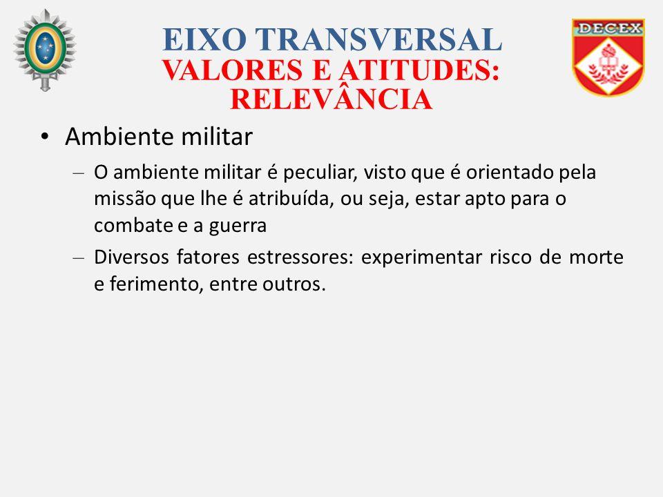 EIXO TRANSVERSAL VALORES E ATITUDES: RELEVÂNCIA
