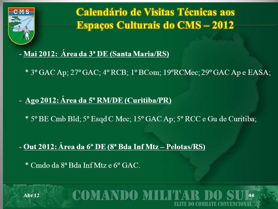 Calendário de Visitas Técnicas aos Espaços Culturais do CMS – 2012