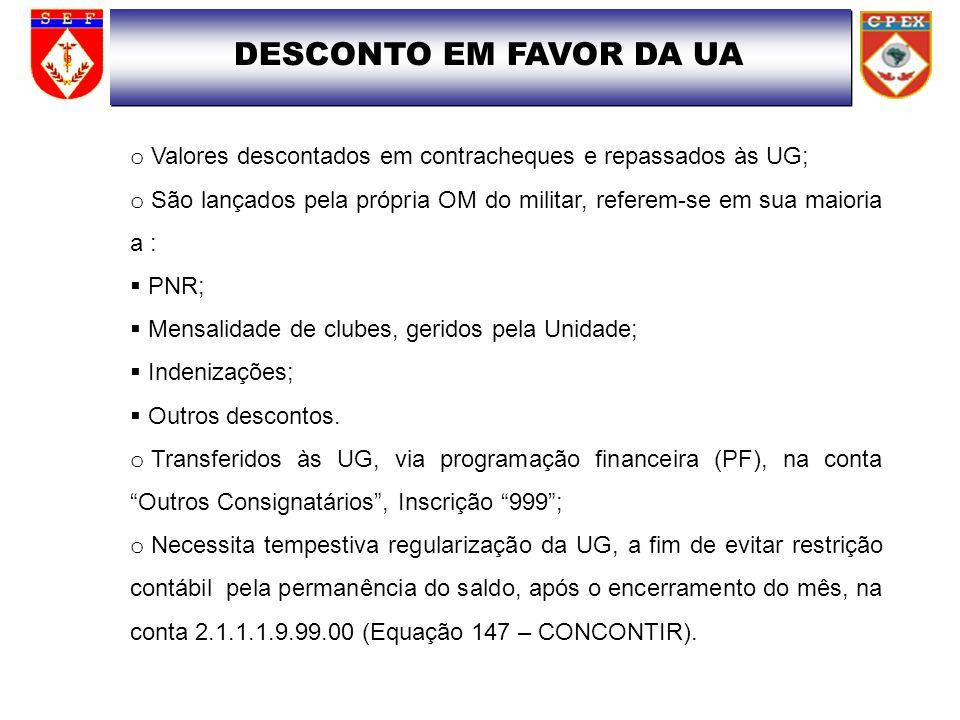 DESCONTO EM FAVOR DA UA Valores descontados em contracheques e repassados às UG;