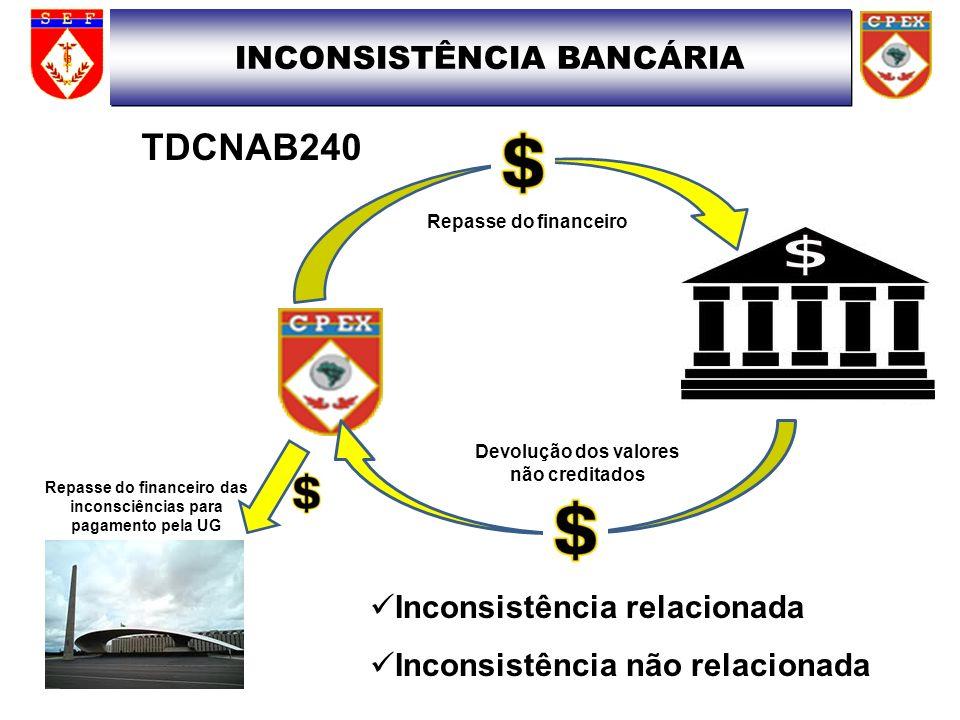TDCNAB240 INCONSISTÊNCIA BANCÁRIA Inconsistência relacionada