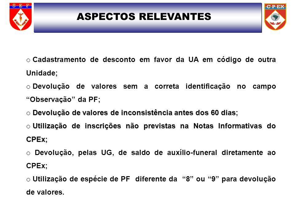 ASPECTOS RELEVANTES Cadastramento de desconto em favor da UA em código de outra Unidade;