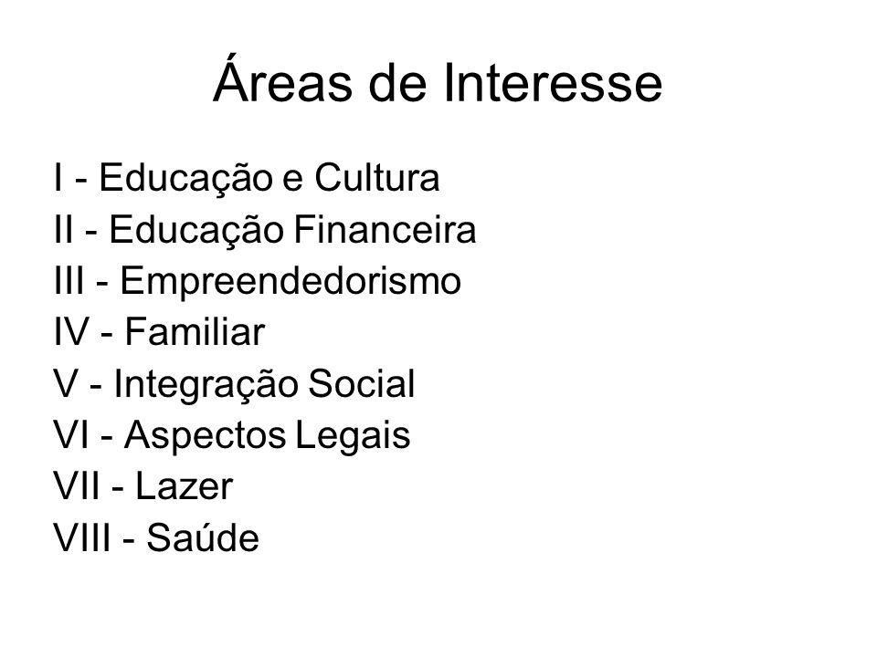 Áreas de Interesse I - Educação e Cultura II - Educação Financeira