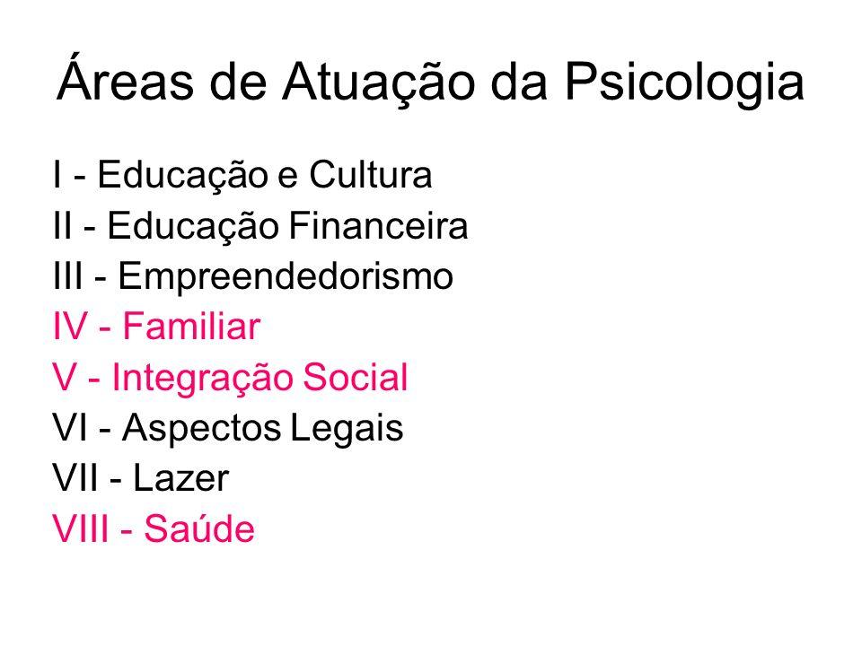 Áreas de Atuação da Psicologia