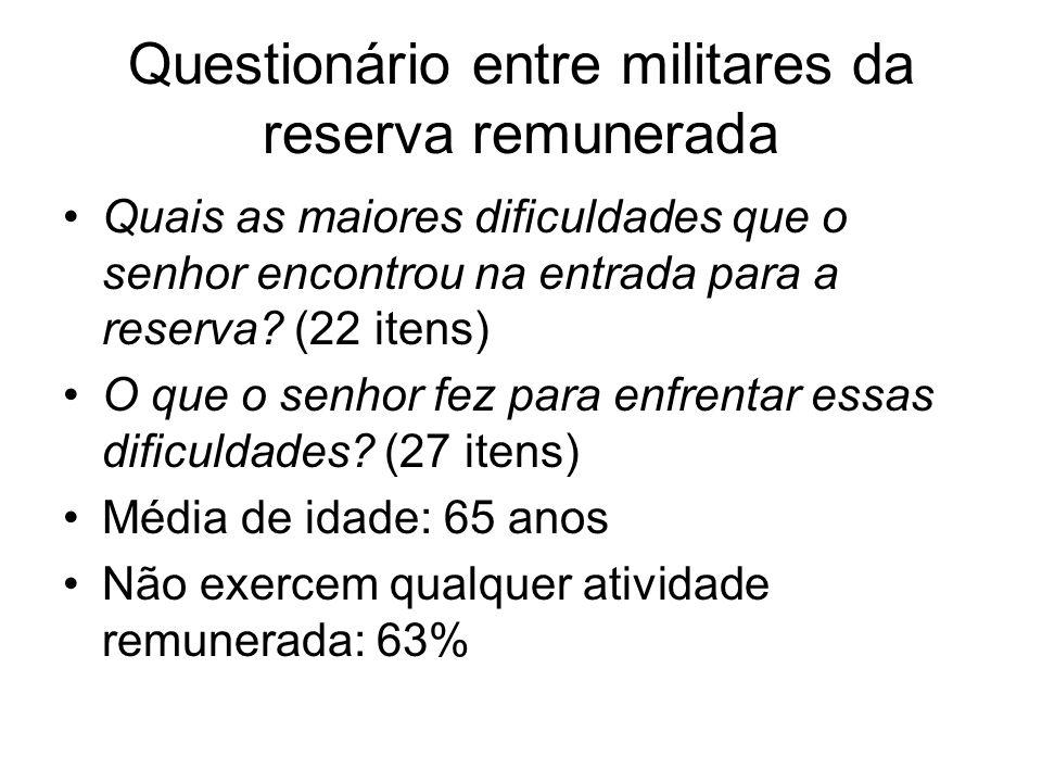 Questionário entre militares da reserva remunerada
