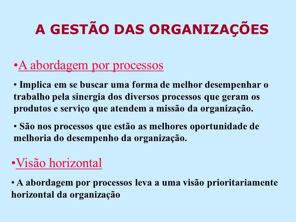 A GESTÃO DAS ORGANIZAÇÕES