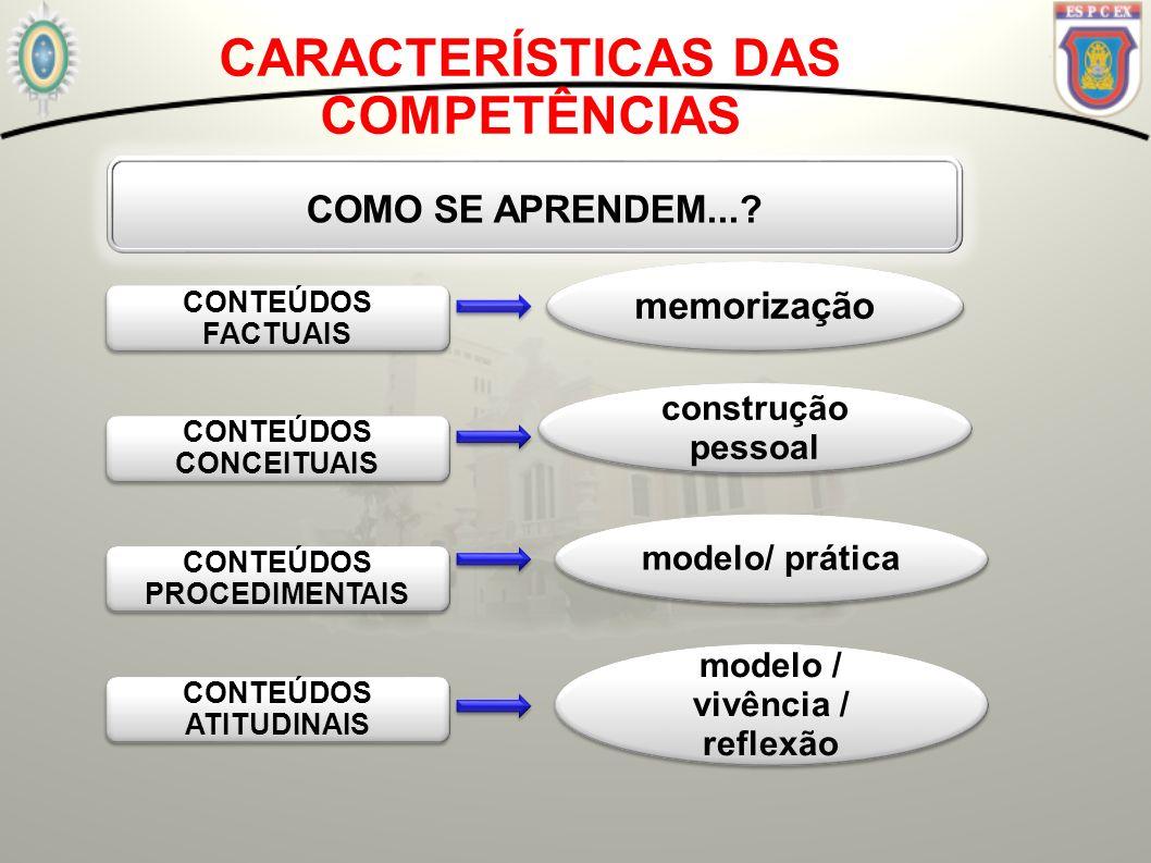 CARACTERÍSTICAS DAS COMPETÊNCIAS