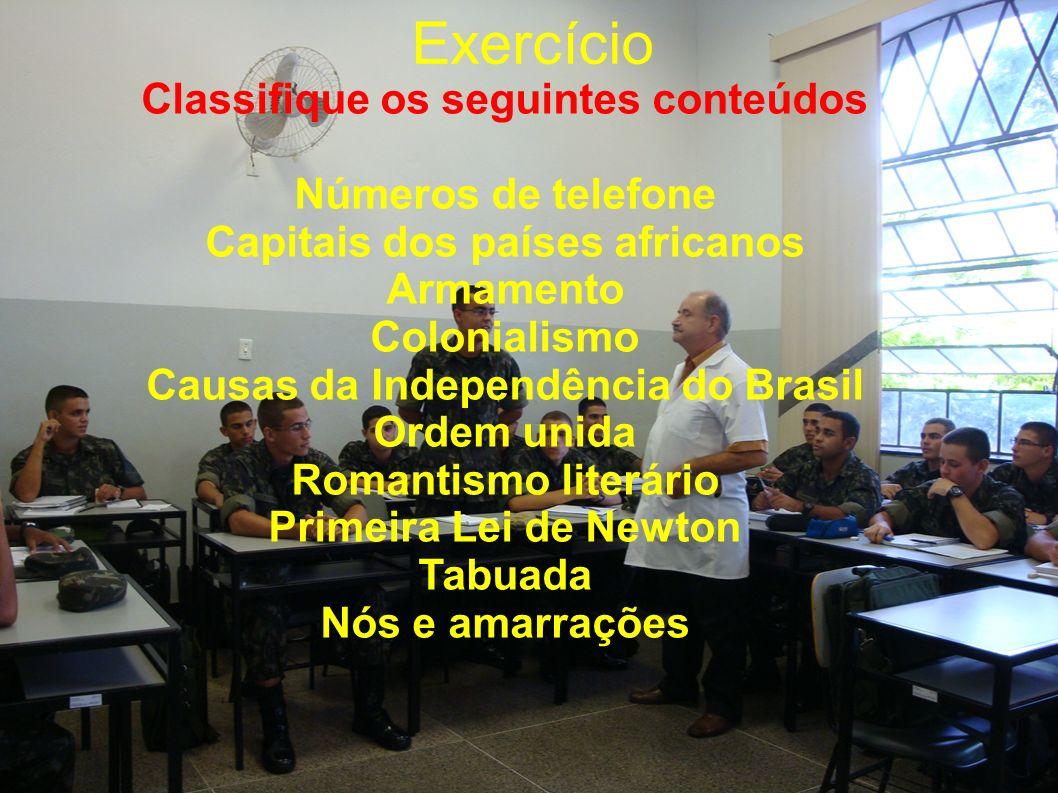 Capitais dos países africanos Causas da Independência do Brasil