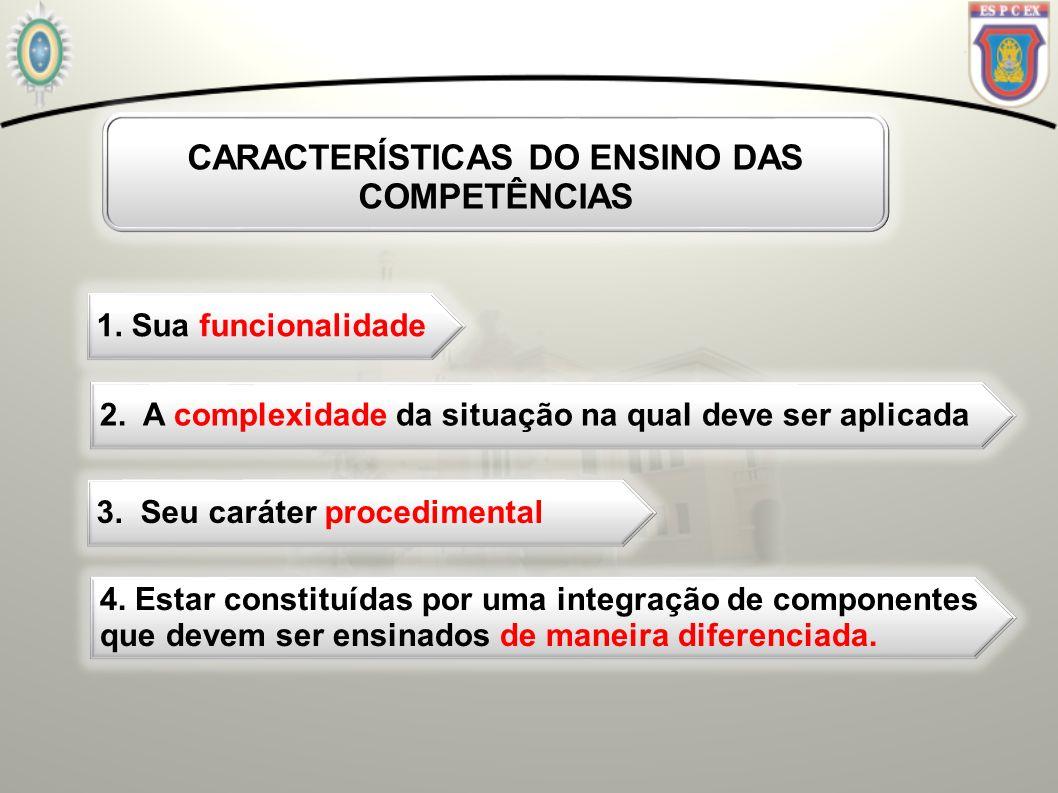 CARACTERÍSTICAS DO ENSINO DAS COMPETÊNCIAS
