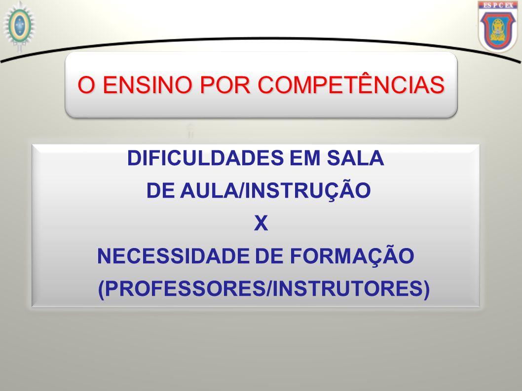NECESSIDADE DE FORMAÇÃO (PROFESSORES/INSTRUTORES)