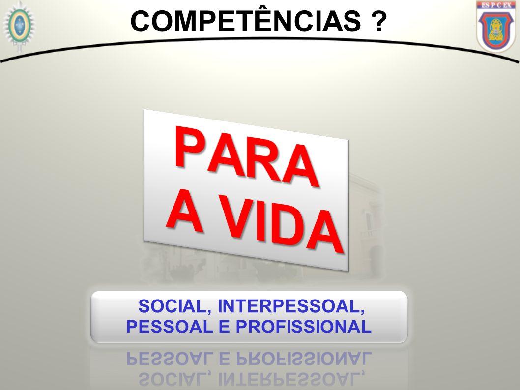SOCIAL, INTERPESSOAL, PESSOAL E PROFISSIONAL