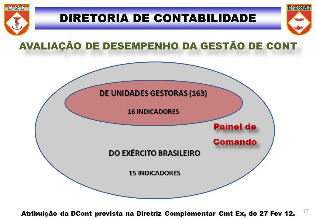 DIRETORIA DE CONTABILIDADE AVALIAÇÃO DE DESEMPENHO DA GESTÃO DE CONT